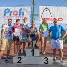 Tenniscamp_2016_Profis